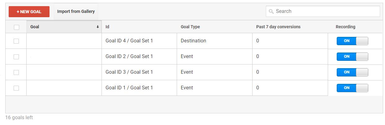 Google Analytics Goals Page