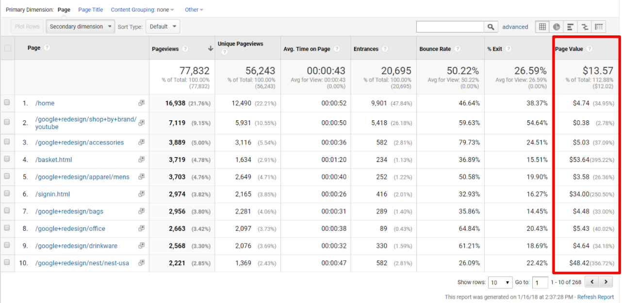 Google Analytics Page Value in Behavoiur Report