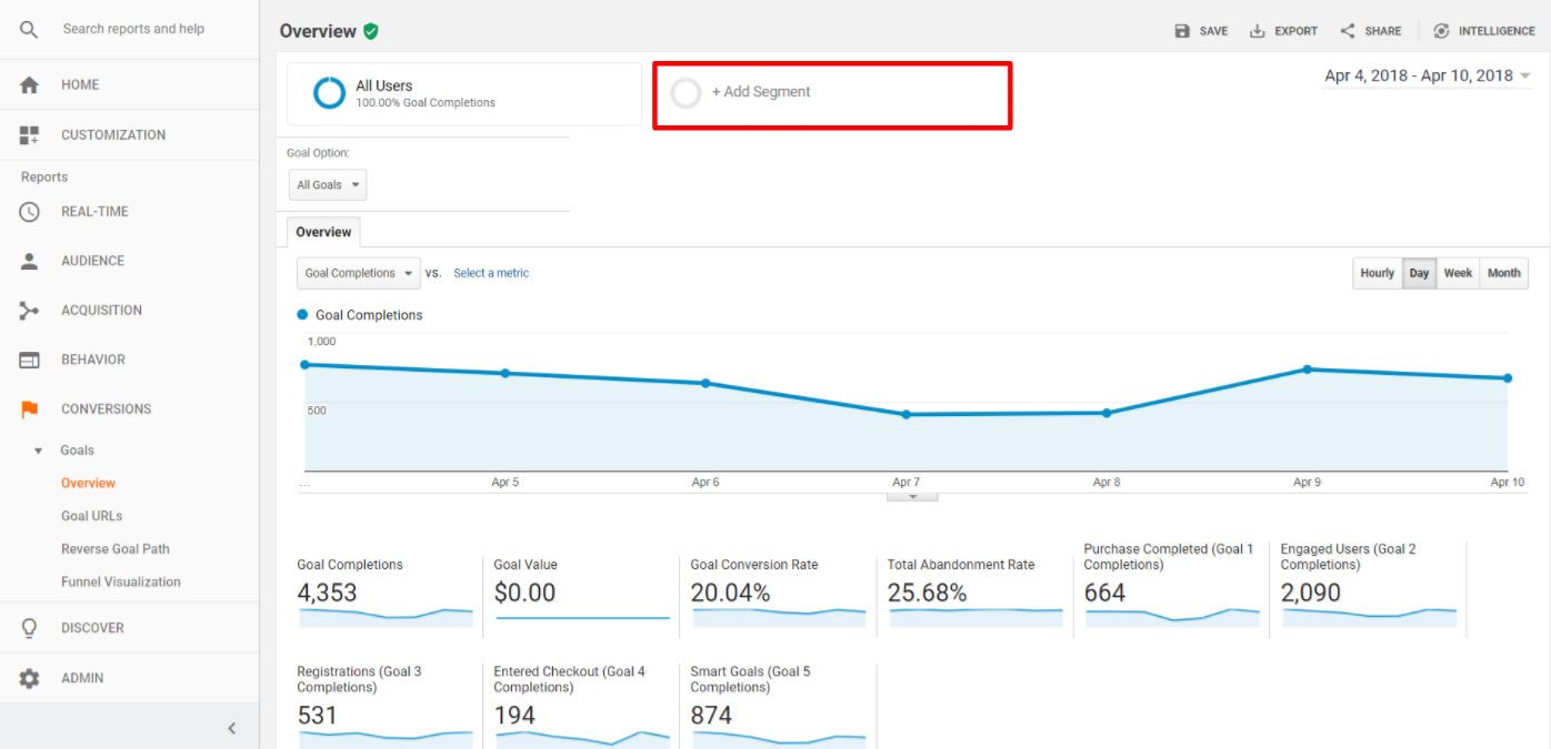 Add Segment Google analytics